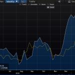 USDJPY a ryzyko w sektorze międzybankowym